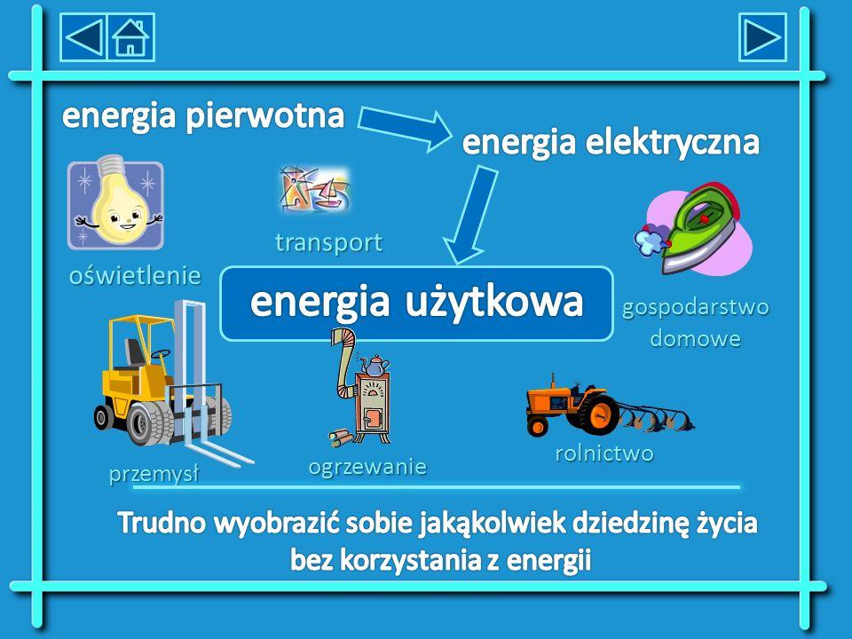 energia wodna źródła geotermalne energia słoneczna energia słoneczna energia wiatrowa Poznaj wady i zalety różnych źródeł klikając w obrazki.