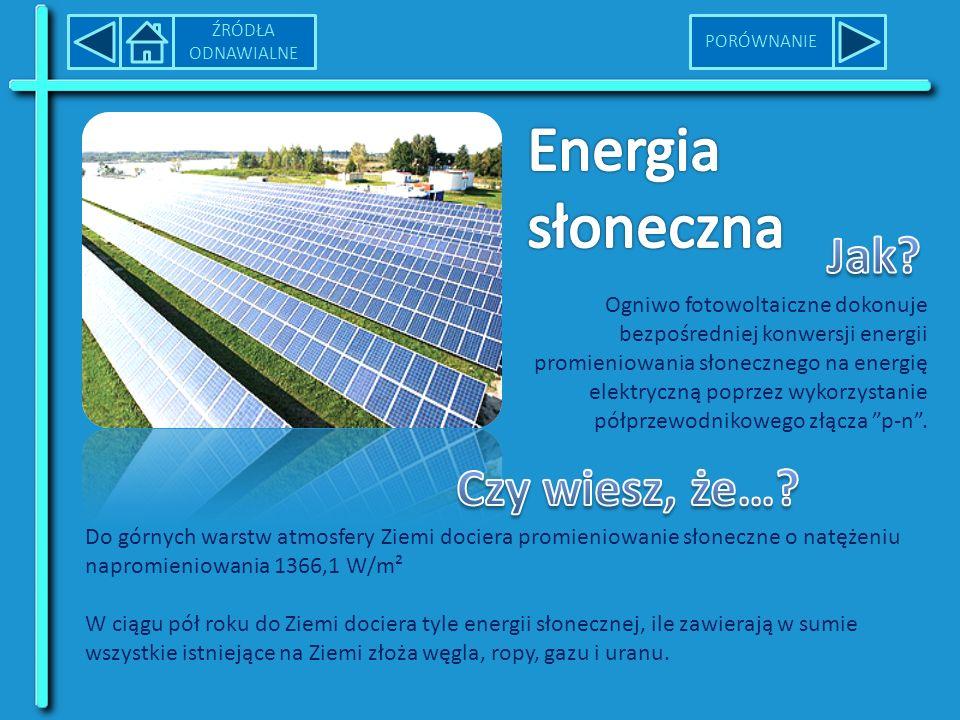 WYBIERZ ŹRÓDŁO czyste odnawialne źródło energii małe problemy przy utrzymywaniu i eksploatacji elektrowni sztuczne zbiorniki wodne zmniejszają ryzyko powodzi zależność od opadów deszczu konieczność zalania dużych obszarów i przesiedlenia ludzi lokalne zmiany klimatyczne czyste źródło odnawialnej energii wysokie koszty budowy i utrzymaniu ingerencja w krajobraz hałas turbin zależność od wiatru ZAKOŃCZENIE