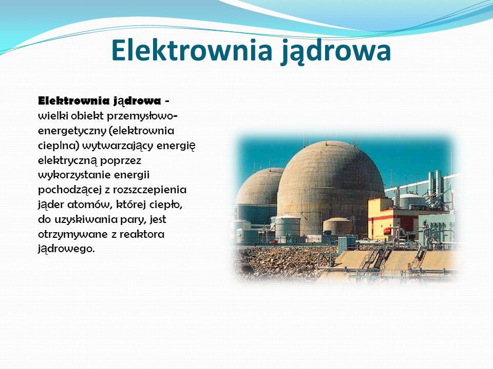 Zalety Wady o W porównaniu do innych nienaturalnych sposobów wytwarzania energii powoduje stosunkowo niewielkie szkody w środowisku naturalnym; o Tańszy niż inne, sposób wytwarzania energii; o Umiejętnie wykorzystywana energia powoduje wiele dobrego; o Brak miejsca na składowanie odpadów promieniotwórczych, szkodliwych dla zdrowia ludzi i zwierząt oraz dla środowiska naturalnego znajdującego się wokół nas o Wytwarzanie uranu związane jest również z procesami uszkadzającymi naturalną powłokę środowiska o Są ludzie którzy wykorzystują energię jądrową w sposób niekontrolowany, np.
