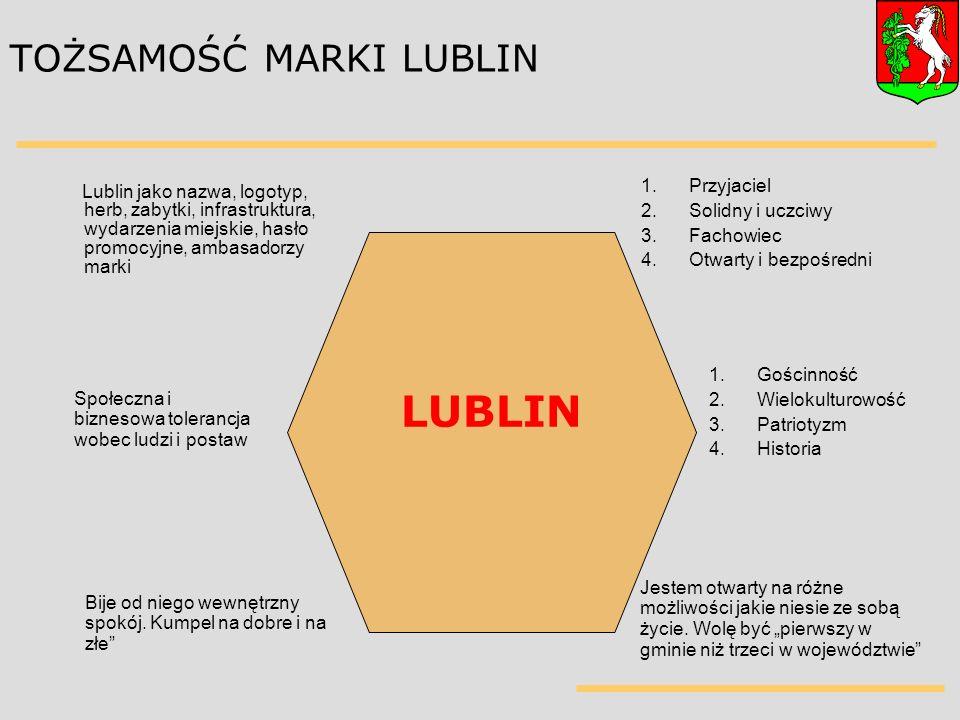 TOŻSAMOŚĆ MARKI LUBLIN 1. Przyjaciel 2. Solidny i uczciwy 3.