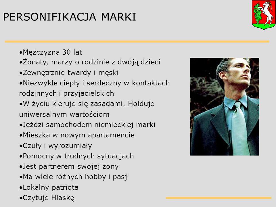 POŻĄDANE SKOJARZENIA historia, tradycja Unia Lubelska Unikalna Starówka Spirit of Lublin Polskie miasto edukacja, nauka Najwyższy poziom nauki Szalony czas studencki kopalnia diamentów rozrywka, kultura Sztuka alternatywna Niezapomniane wrażenia Regionalna stolica kulturalna Kuchnia lubelska biznes Miasto dobrze zarządzane, otwarte na przedsiębiorczość Miasto szans biznesowych ze względu na położenie Miasto o dużych zasobach ludzkich LUBLIN skojarzenia