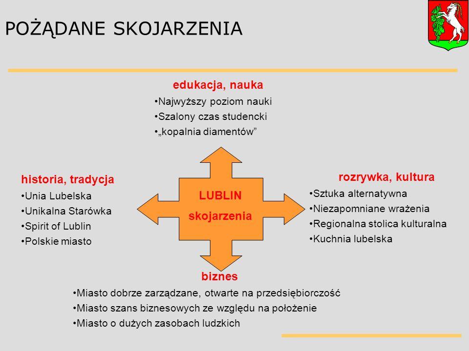 POŻĄDANE SKOJARZENIA historia, tradycja Unia Lubelska Unikalna Starówka Spirit of Lublin Polskie miasto edukacja, nauka Najwyższy poziom nauki Szalony