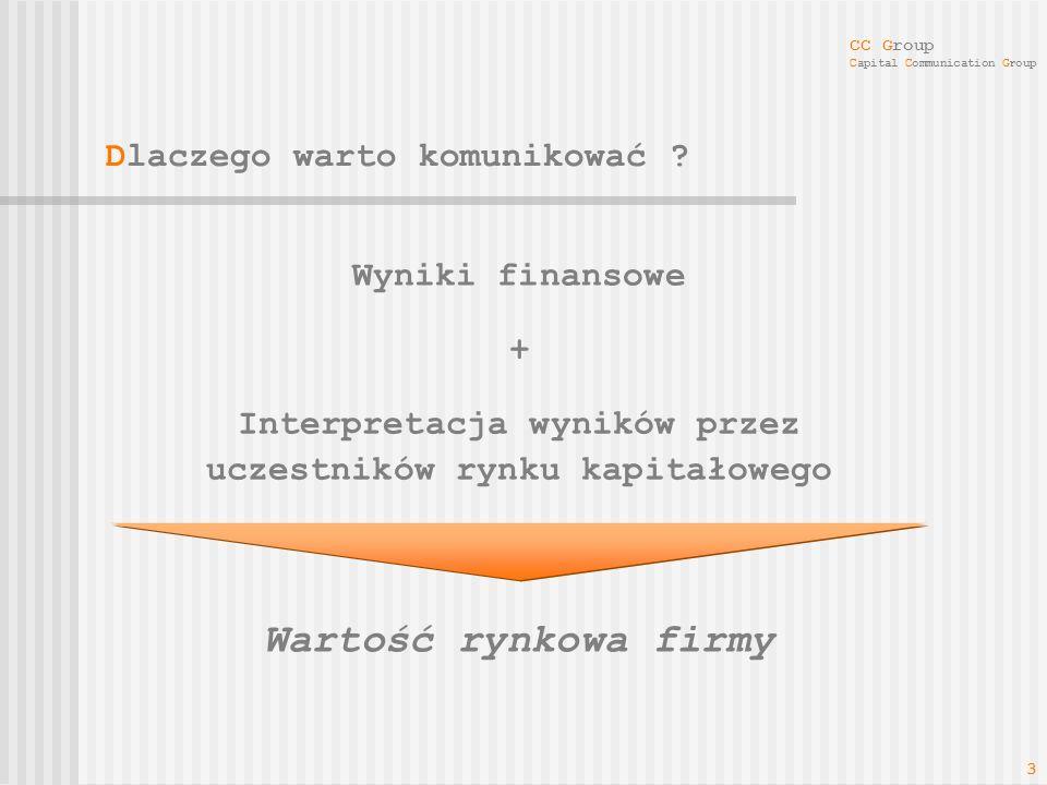 CC Group Capital Communication Group 3 Dlaczego warto komunikować ? Wyniki finansowe + Interpretacja wyników przez uczestników rynku kapitałowego Wart