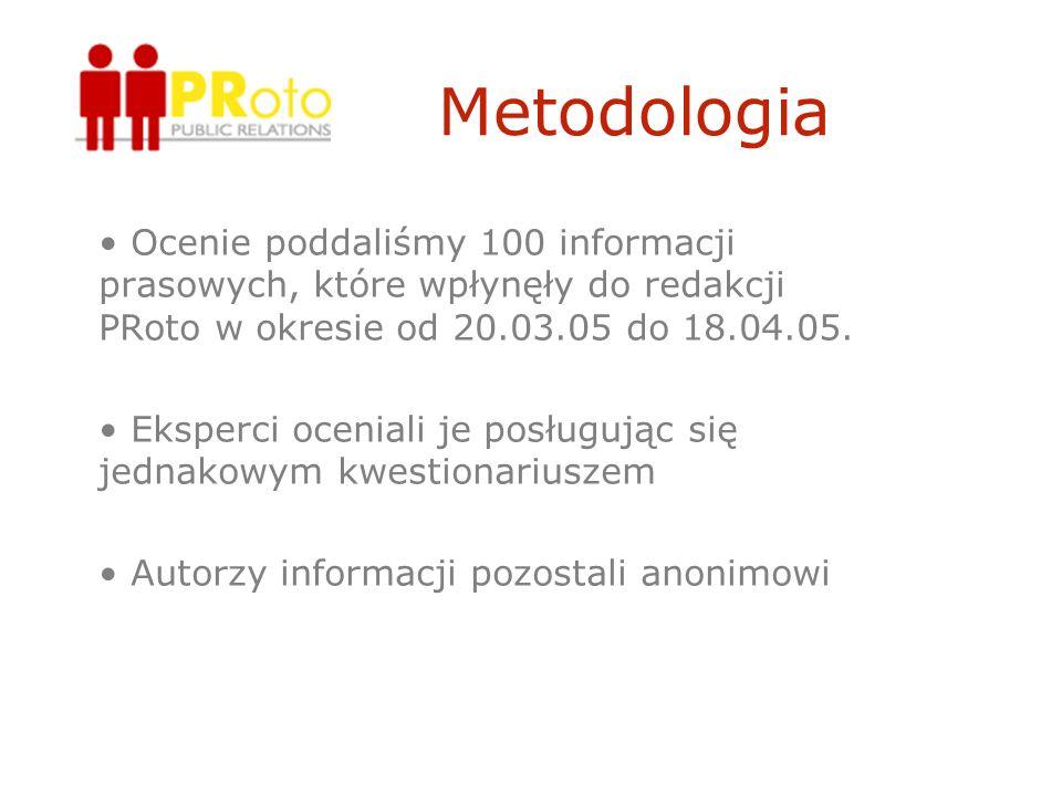 Metodologia Ocenie poddaliśmy 100 informacji prasowych, które wpłynęły do redakcji PRoto w okresie od 20.03.05 do 18.04.05. Eksperci oceniali je posłu