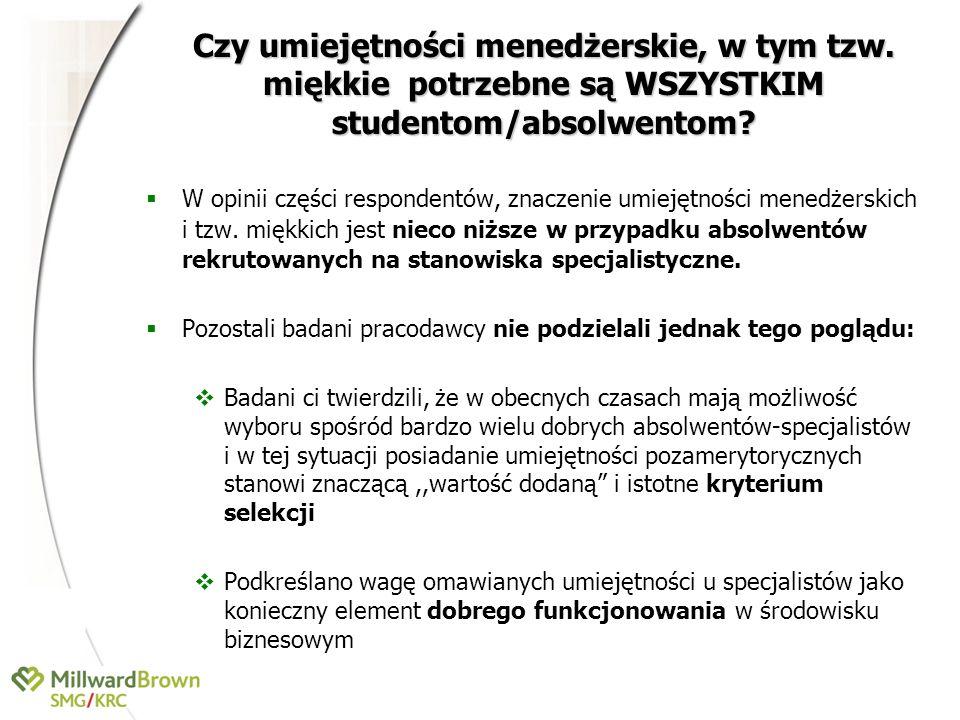 Czy umiejętności menedżerskie, w tym tzw. miękkie potrzebne są WSZYSTKIM studentom/absolwentom? W opinii części respondentów, znaczenie umiejętności m