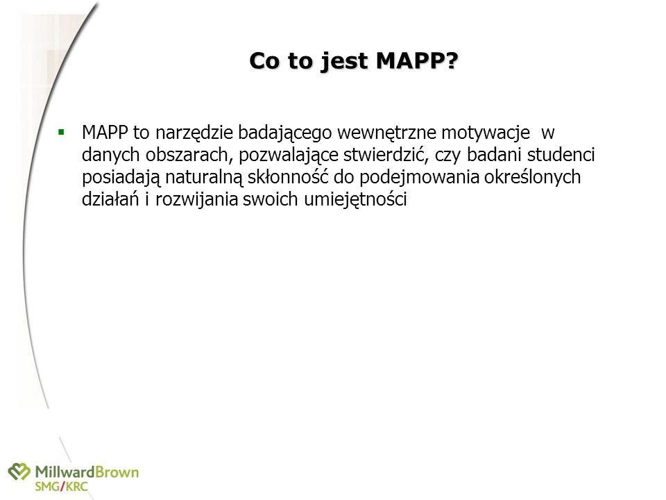 MAPP to narzędzie badającego wewnętrzne motywacje w danych obszarach, pozwalające stwierdzić, czy badani studenci posiadają naturalną skłonność do pod