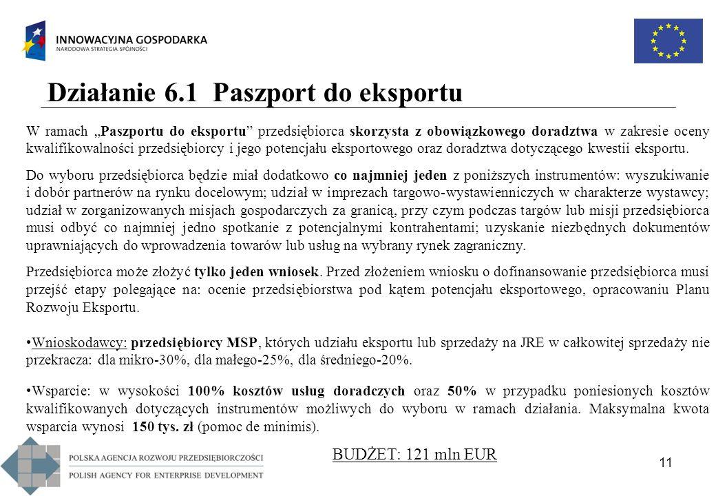 11 Działanie 6.1 Paszport do eksportu W ramach Paszportu do eksportu przedsiębiorca skorzysta z obowiązkowego doradztwa w zakresie oceny kwalifikowaln