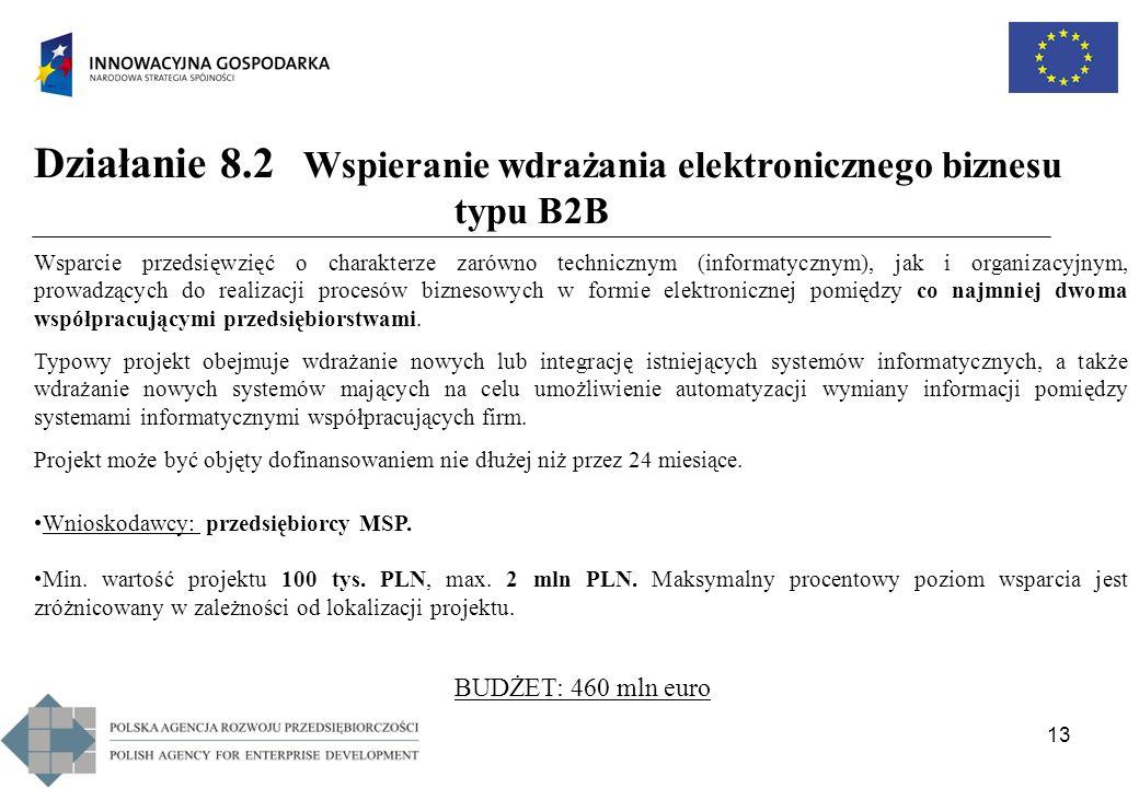 13 Działanie 8.2 Wspieranie wdrażania elektronicznego biznesu typu B2B Wsparcie przedsięwzięć o charakterze zarówno technicznym (informatycznym), jak