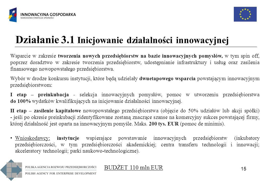 15 Wsparcie w zakresie tworzenia nowych przedsiębiorstw na bazie innowacyjnych pomysłów, w tym spin off, poprzez doradztwo w zakresie tworzenia przeds