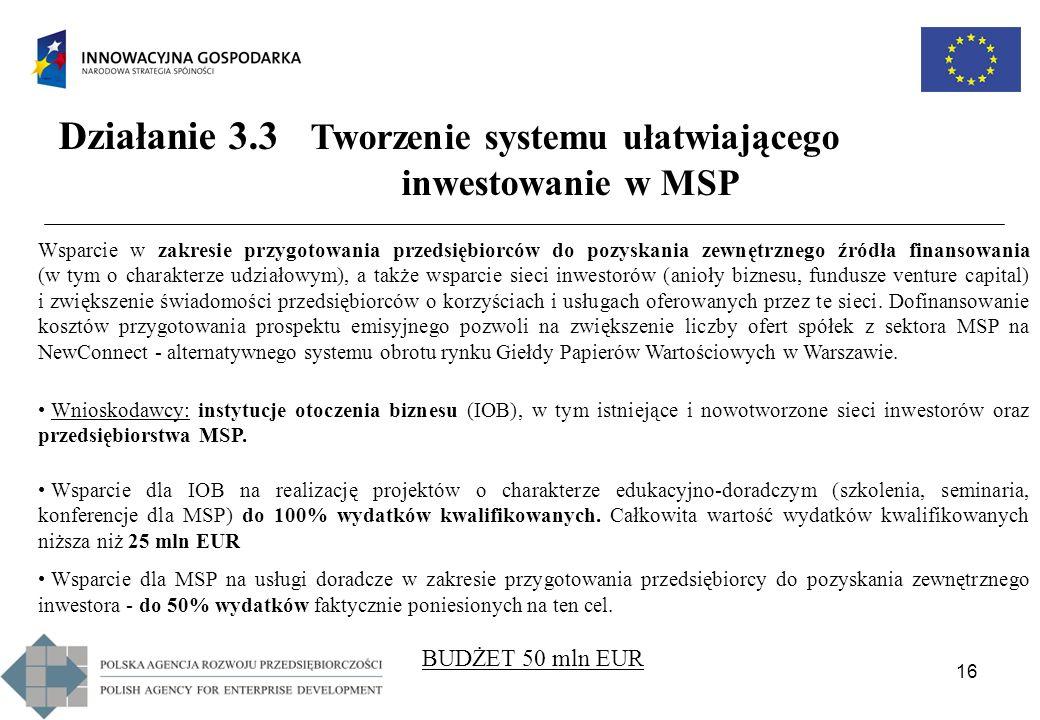 16 Działanie 3.3 Tworzenie systemu ułatwiającego inwestowanie w MSP Wsparcie w zakresie przygotowania przedsiębiorców do pozyskania zewnętrznego źródł