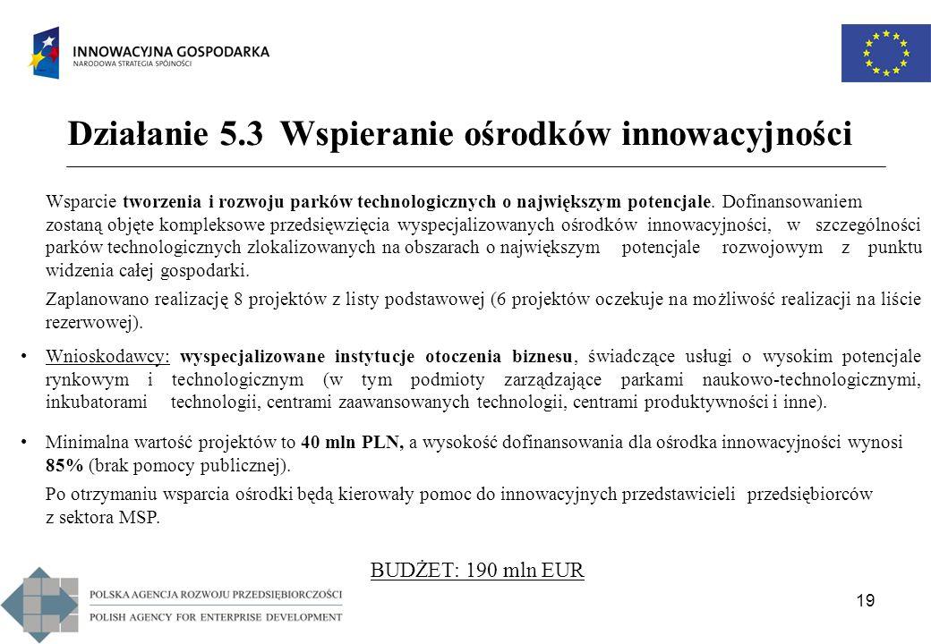 19 Działanie 5.3 Wspieranie ośrodków innowacyjności Wsparcie tworzenia i rozwoju parków technologicznych o największym potencjale. Dofinansowaniem zos