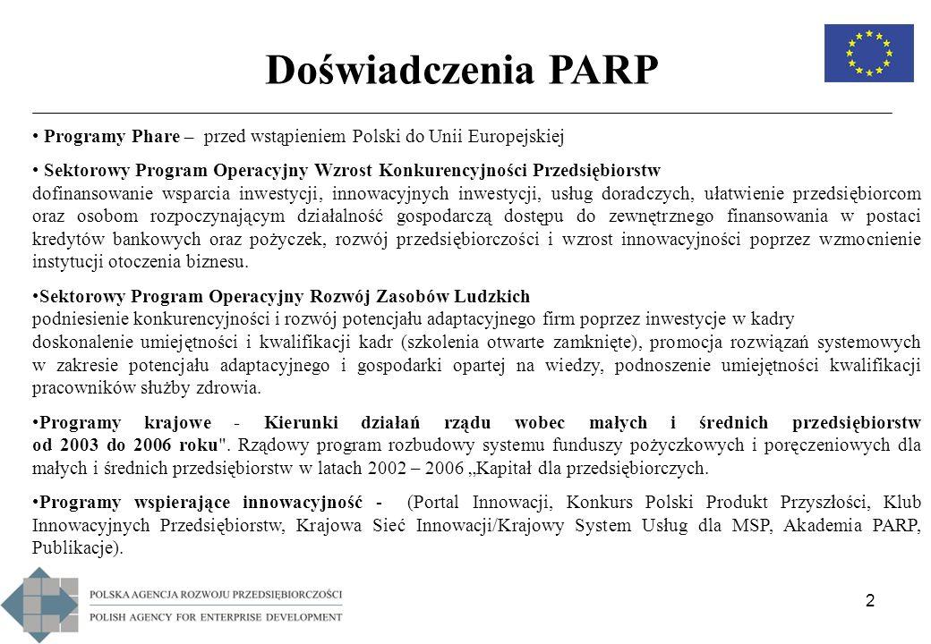 2 Programy Phare – przed wstąpieniem Polski do Unii Europejskiej Sektorowy Program Operacyjny Wzrost Konkurencyjności Przedsiębiorstw dofinansowanie w