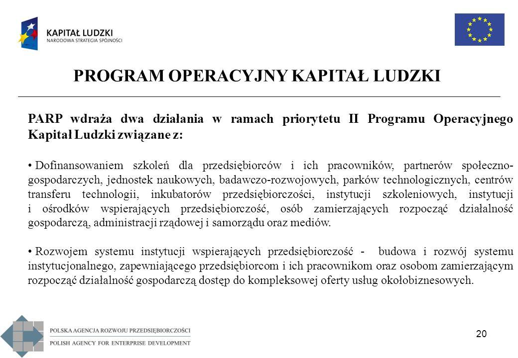 20 PROGRAM OPERACYJNY KAPITAŁ LUDZKI PARP wdraża dwa działania w ramach priorytetu II Programu Operacyjnego Kapitał Ludzki związane z: Dofinansowaniem