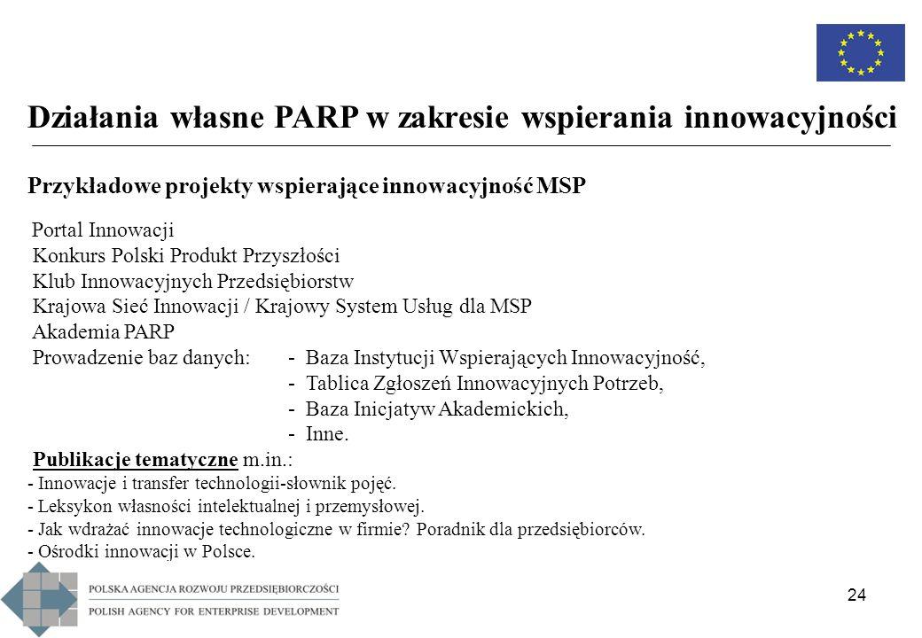 24 Działania własne PARP w zakresie wspierania innowacyjności Przykładowe projekty wspierające innowacyjność MSP Portal Innowacji Konkurs Polski Produ