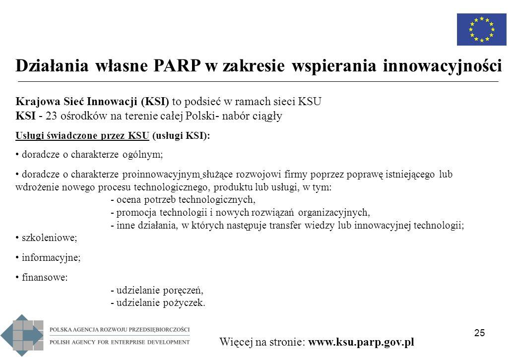 25 Działania własne PARP w zakresie wspierania innowacyjności Krajowa Sieć Innowacji (KSI) to podsieć w ramach sieci KSU KSI - 23 ośrodków na terenie