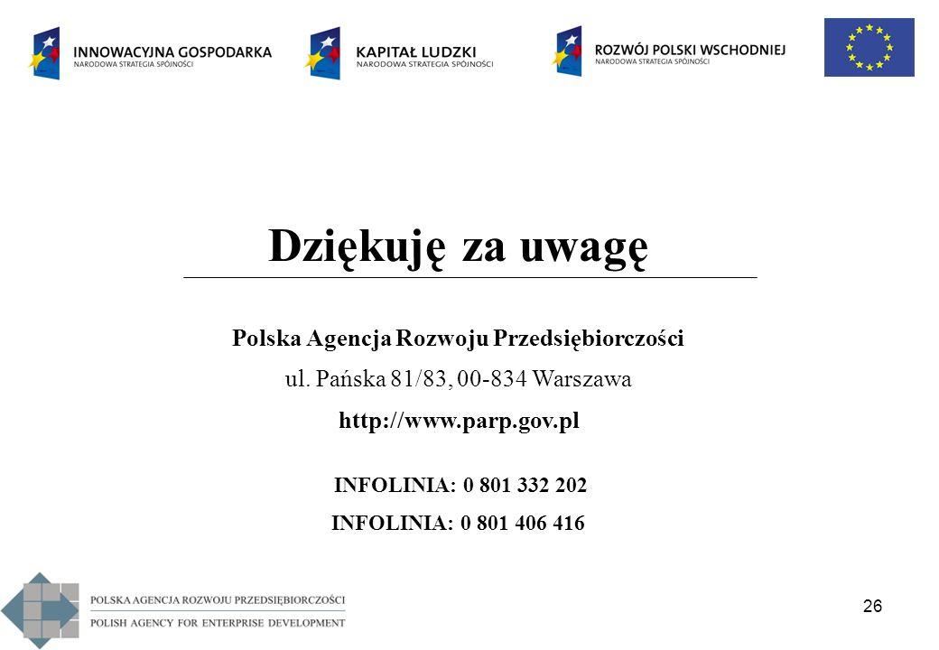 26 Dziękuję za uwagę Polska Agencja Rozwoju Przedsiębiorczości ul. Pańska 81/83, 00-834 Warszawa http://www.parp.gov.pl INFOLINIA: 0 801 332 202 INFOL