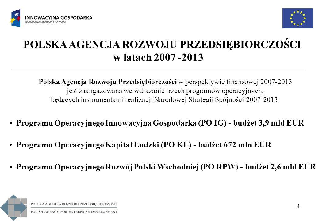 4 Polska Agencja Rozwoju Przedsiębiorczości w perspektywie finansowej 2007-2013 jest zaangażowana we wdrażanie trzech programów operacyjnych, będących