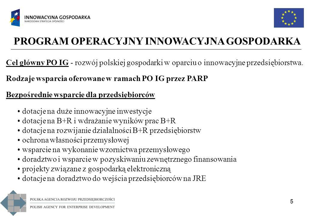 5 PROGRAM OPERACYJNY INNOWACYJNA GOSPODARKA Cel główny PO IG - rozwój polskiej gospodarki w oparciu o innowacyjne przedsiębiorstwa. Rodzaje wsparcia o