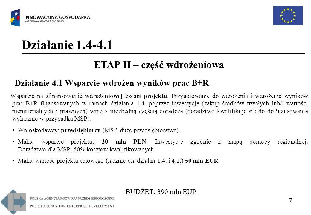 7 Działanie 1.4-4.1 ETAP II – część wdrożeniowa Działanie 4.1 Wsparcie wdrożeń wyników prac B+R Wsparcie na sfinansowanie wdrożeniowej części projektu