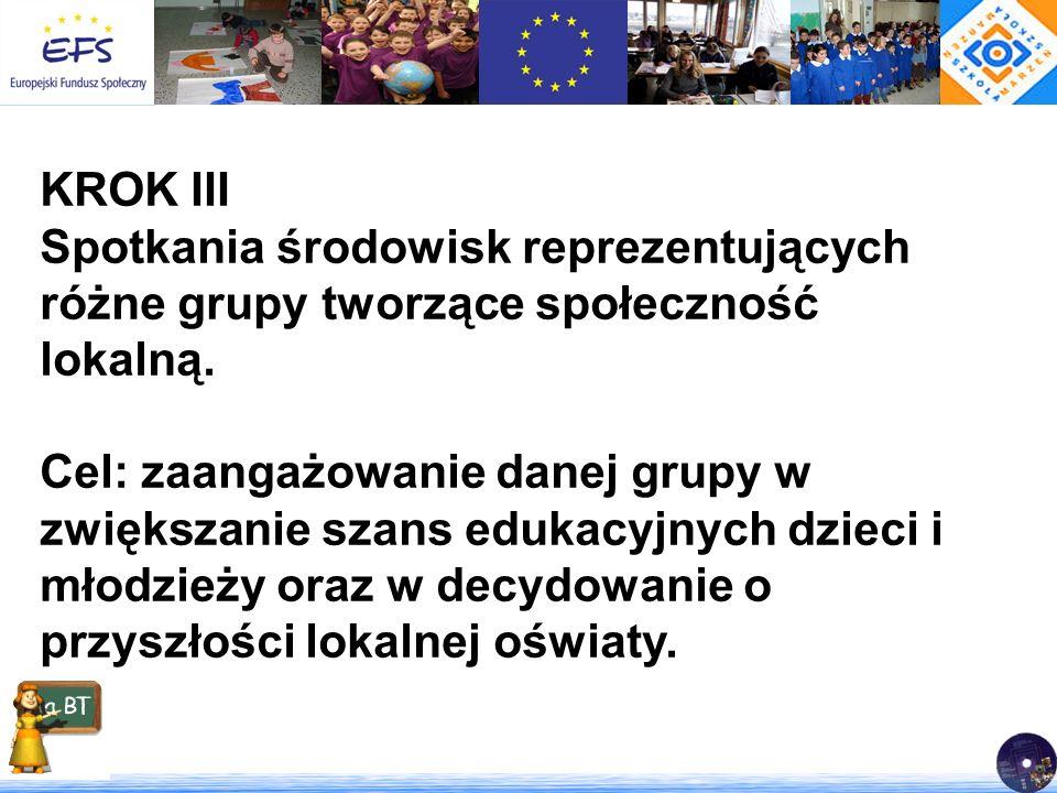 KROK III Spotkania środowisk reprezentujących różne grupy tworzące społeczność lokalną. Cel: zaangażowanie danej grupy w zwiększanie szans edukacyjnyc