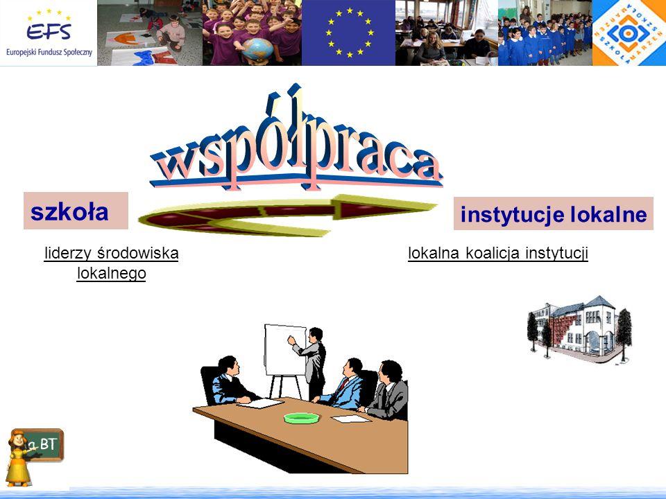 szkoła instytucje lokalne lokalna koalicja instytucjiliderzy środowiska lokalnego