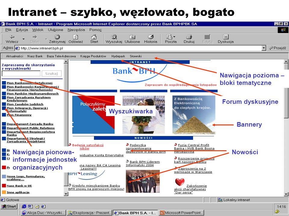 - 12 - Katarzyna Myśliwiec Departament Public Relations §§ Rys. 1 Rys. 2 Nawigacja pozioma – kategorie centralne Wyszukiwarka Rys. 3 Nawigacja pionowa