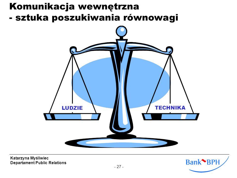 - 27 - Katarzyna Myśliwiec Departament Public Relations Komunikacja wewnętrzna - sztuka poszukiwania równowagi LUDZIE TECHNIKA