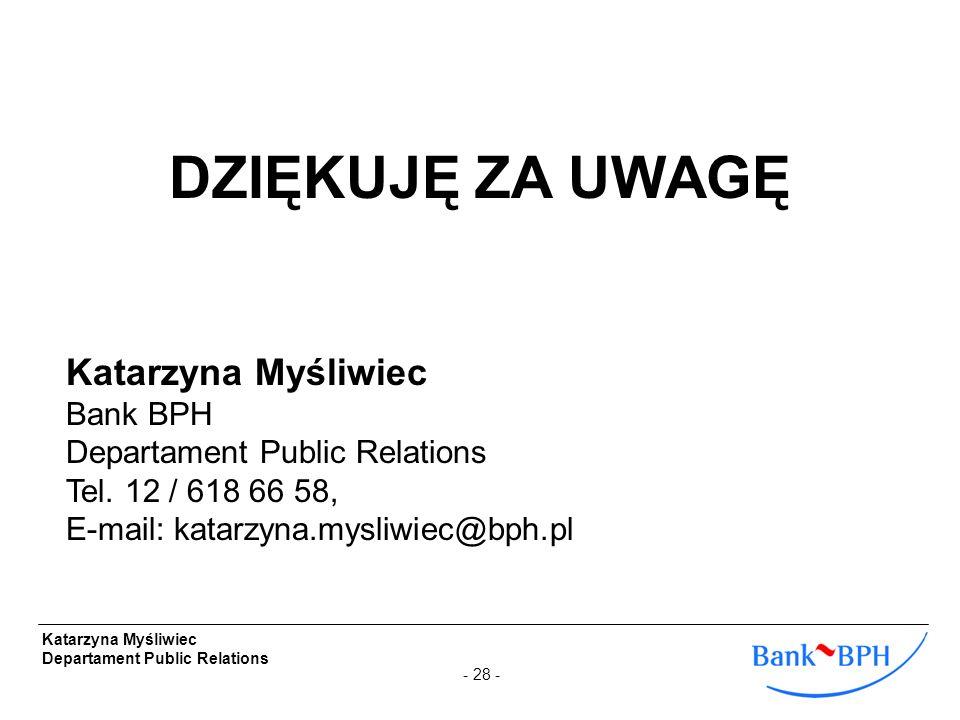 - 28 - Katarzyna Myśliwiec Departament Public Relations DZIĘKUJĘ ZA UWAGĘ Katarzyna Myśliwiec Bank BPH Departament Public Relations Tel. 12 / 618 66 5