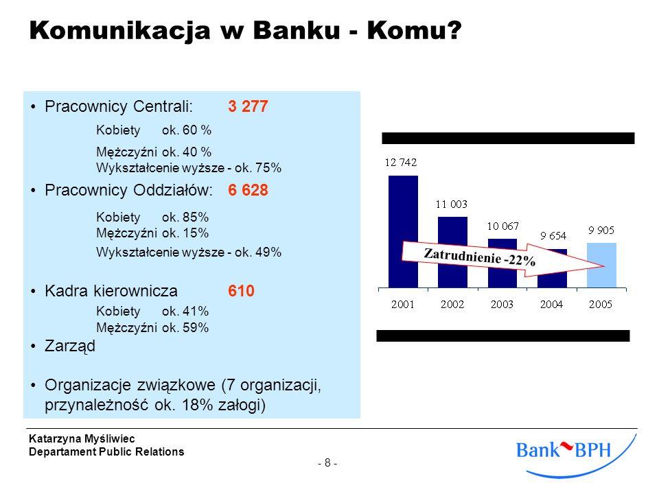 - 8 - Katarzyna Myśliwiec Departament Public Relations Komunikacja w Banku - Komu? Pracownicy Centrali:3 277 Kobietyok. 60 % Mężczyźniok. 40 % Wykszta