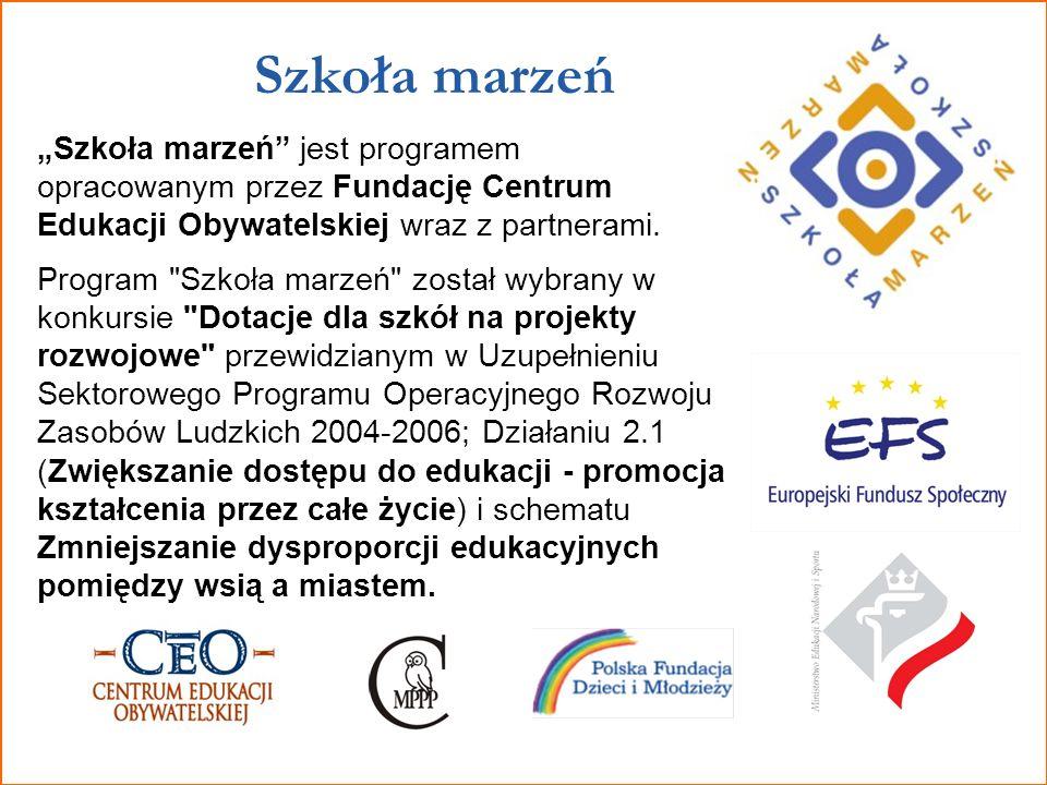 Szkoła marzeń Instytucją wdrażającą: Biuro Wdrażania Europejskiego Funduszu Społecznego w Ministerstwie Edukacji Narodowej i Sportu Beneficjent: Fundacja Centrum Edukacji Obywatelskiej Program jest finansowany przez Europejski Fundusz Społeczny i budżet państwa.