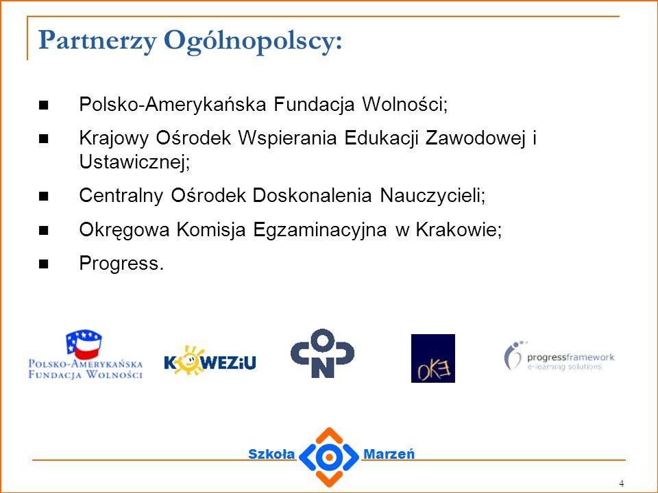 SzkołaMarzeń 65 Jak realizować koncepcję zwiększania szans edukacyjnych uczniów szkół z gmin wiejskich: 1.