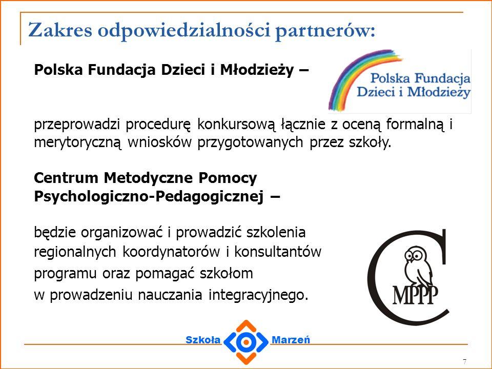 SzkołaMarzeń 18 Aby uczestniczyć w konkursie szkoła przygotowuje: Wniosek dotyczący finansowania działań w okresie 15 października 2005 r.
