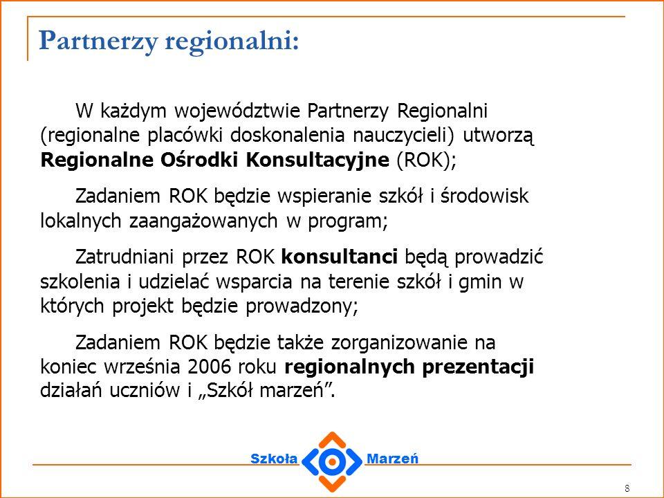 SzkołaMarzeń 69 Jak realizować koncepcję zwiększania szans edukacyjnych uczniów szkół z gmin wiejskich: 5.