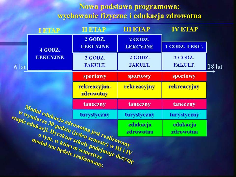 Nowa podstawa programowa: wychowanie fizyczne i edukacja zdrowotna Moduł edukacja zdrowotna jest realizowany w wymiarze 30 godzin (jeden semestr) w II