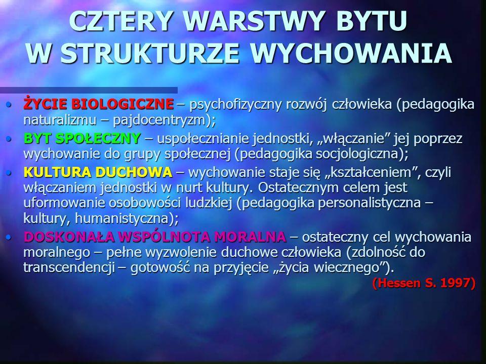 CZTERY WARSTWY BYTU W STRUKTURZE WYCHOWANIA ŻYCIE BIOLOGICZNE – psychofizyczny rozwój człowieka (pedagogika naturalizmu – pajdocentryzm);ŻYCIE BIOLOGI