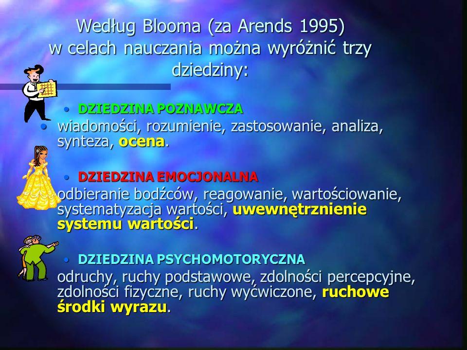 Według Blooma (za Arends 1995) w celach nauczania można wyróżnić trzy dziedziny: DZIEDZINA POZNAWCZADZIEDZINA POZNAWCZA wiadomości, rozumienie, zastos