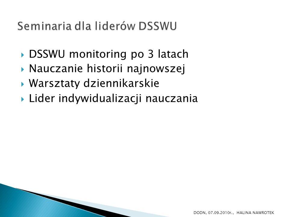 DSSWU monitoring po 3 latach Nauczanie historii najnowszej Warsztaty dziennikarskie Lider indywidualizacji nauczania DODN, 07.09.2010r., HALINA NAWROT