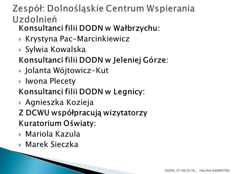 Konsultanci filii DODN w Wałbrzychu: Krystyna Pac-Marcinkiewicz Sylwia Kowalska Konsultanci filii DODN w Jeleniej Górze: Jolanta Wójtowicz-Kut Iwona P