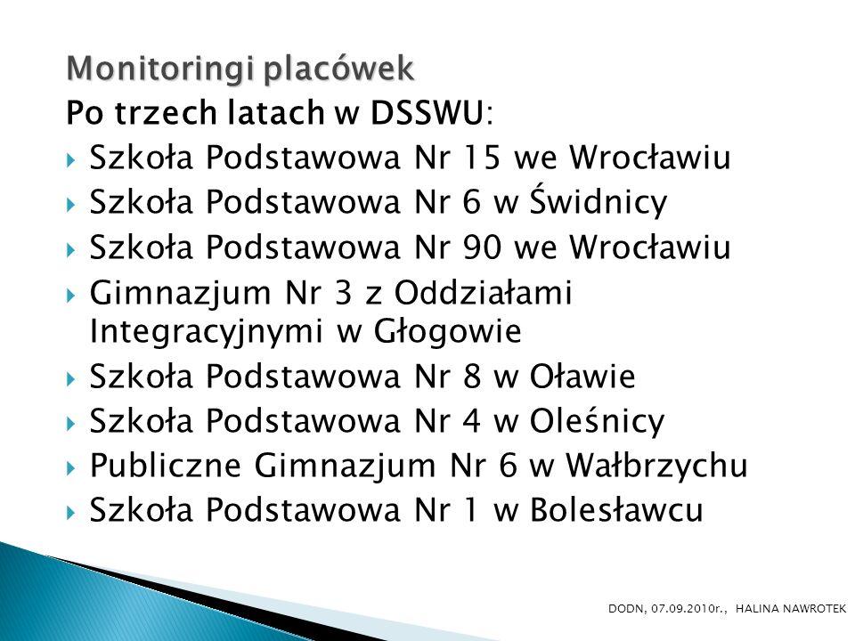 Monitoringi placówek Po trzech latach w DSSWU: Szkoła Podstawowa Nr 15 we Wrocławiu Szkoła Podstawowa Nr 6 w Świdnicy Szkoła Podstawowa Nr 90 we Wrocł