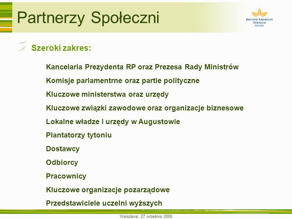 Warszawa, 27 września 2006 Partnerzy Społeczni Szeroki zakres: Kancelaria Prezydenta RP oraz Prezesa Rady Ministrów Komisje parlamentrne oraz partie p