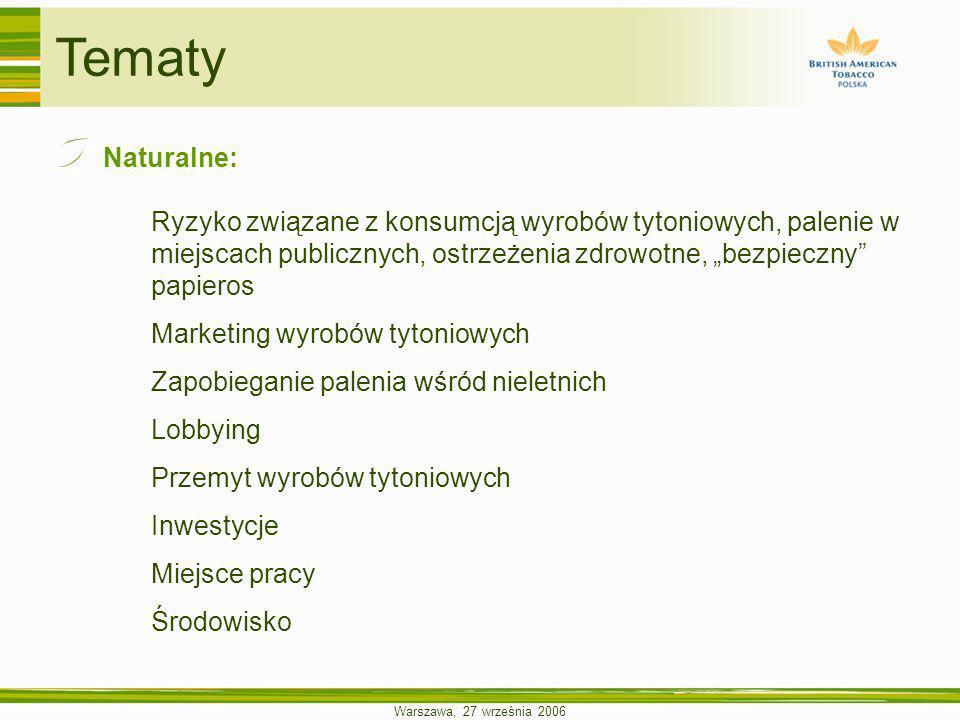 Warszawa, 27 września 2006 Tematy Naturalne: Ryzyko związane z konsumcją wyrobów tytoniowych, palenie w miejscach publicznych, ostrzeżenia zdrowotne,