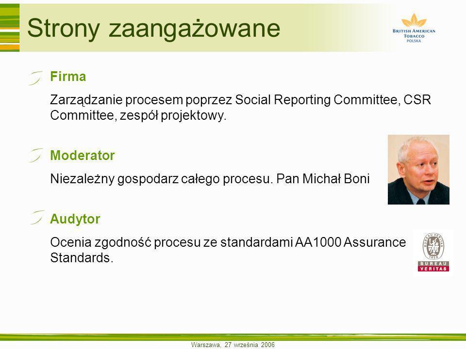 Warszawa, 27 września 2006 Strony zaangażowane Firma Zarządzanie procesem poprzez Social Reporting Committee, CSR Committee, zespół projektowy. Modera