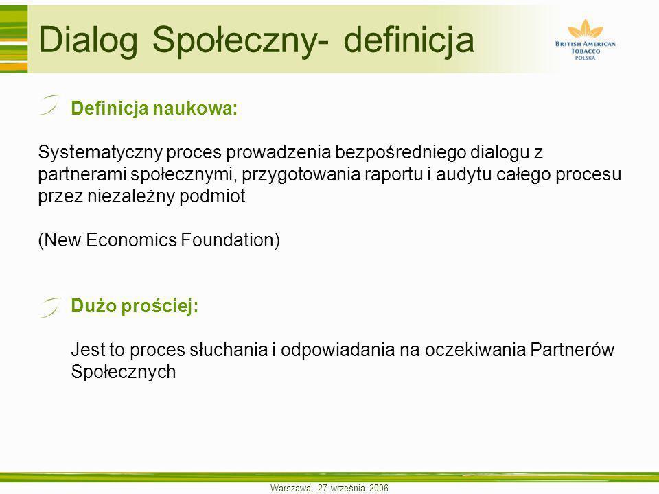 Warszawa, 27 września 2006 Dialog Społeczny- definicja Definicja naukowa: Systematyczny proces prowadzenia bezpośredniego dialogu z partnerami społecz