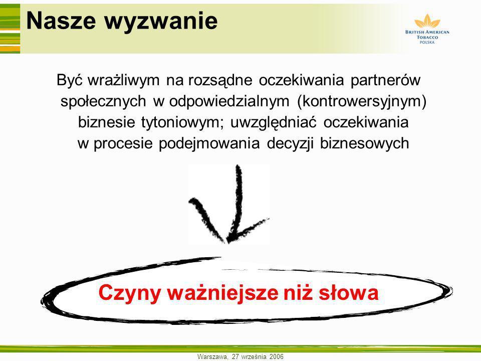 Warszawa, 27 września 2006 Nasze wyzwanie Być wrażliwym na rozsądne oczekiwania partnerów społecznych w odpowiedzialnym (kontrowersyjnym) biznesie tyt