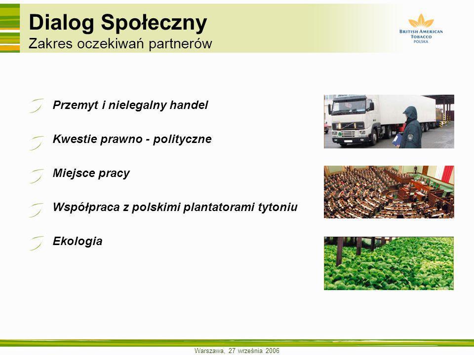 Warszawa, 27 września 2006 Dialog Społeczny Zakres oczekiwań partnerów Przemyt i nielegalny handel Kwestie prawno - polityczne Miejsce pracy Współprac