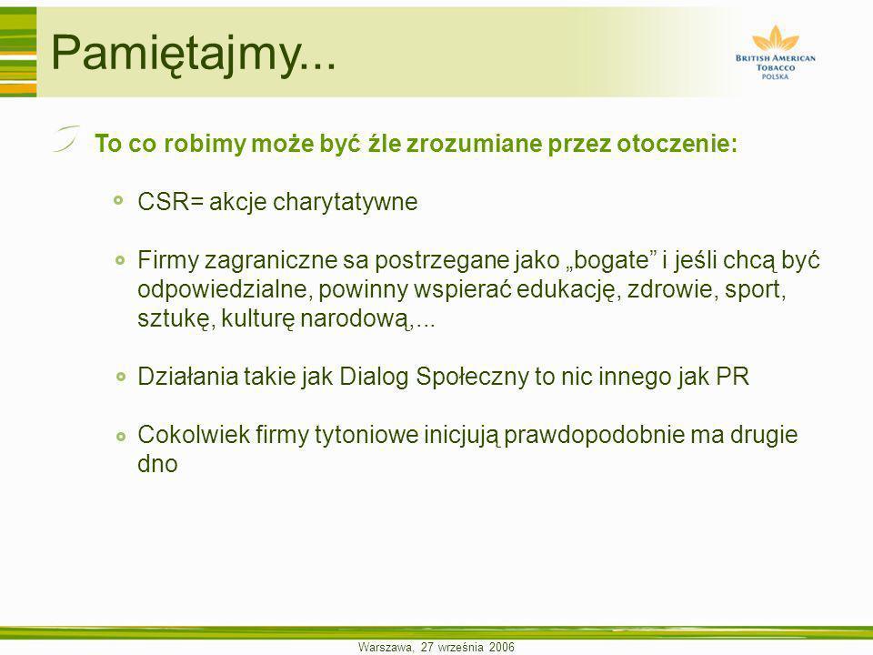 Warszawa, 27 września 2006 Pamiętajmy... To co robimy może być źle zrozumiane przez otoczenie: CSR= akcje charytatywne Firmy zagraniczne sa postrzegan