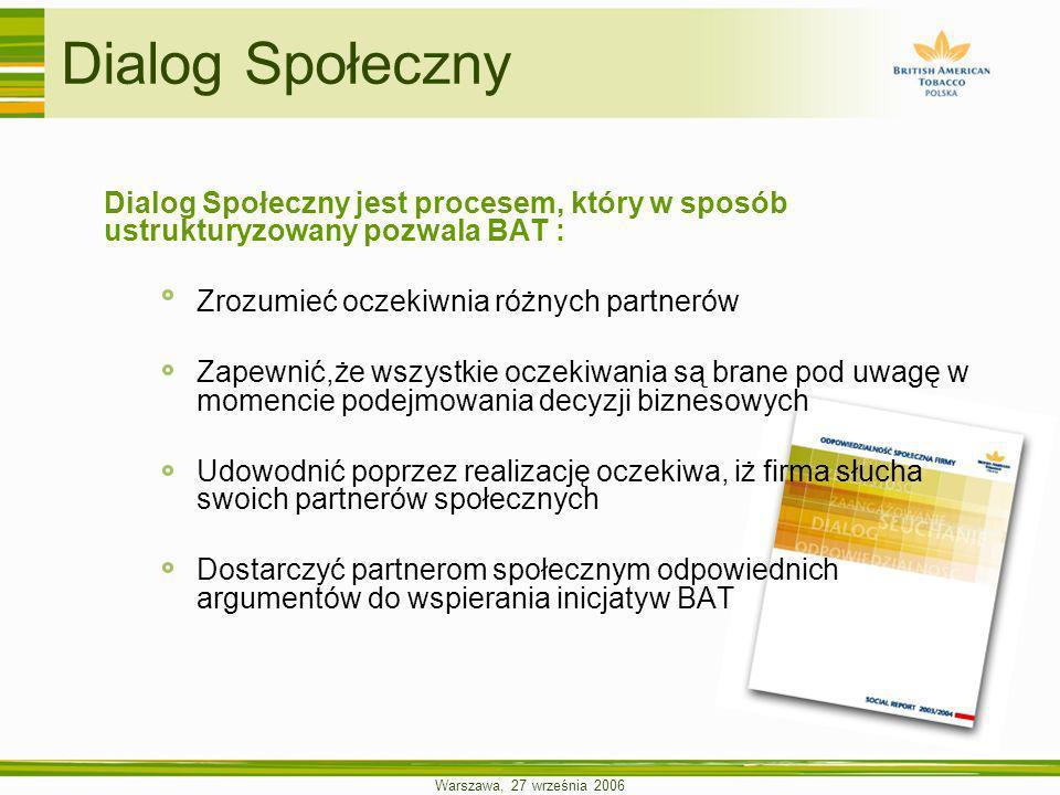 Warszawa, 27 września 2006 Dialog Społeczny jest procesem, który w sposób ustrukturyzowany pozwala BAT : Zrozumieć oczekiwnia różnych partnerów Zapewn