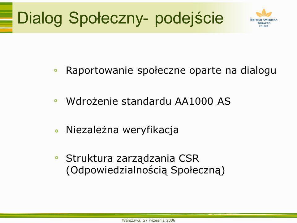 Warszawa, 27 września 2006 Raportowanie społeczne oparte na dialogu Wdrożenie standardu AA1000 AS Niezależna weryfikacja Struktura zarządzania CSR (Od