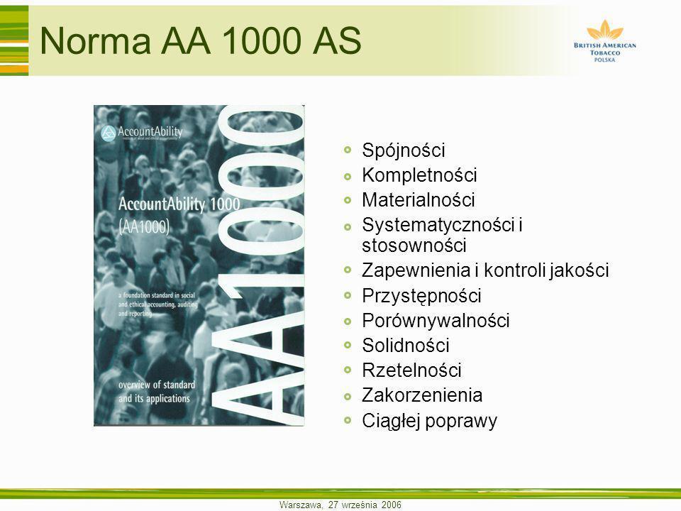 Warszawa, 27 września 2006 Spójności Kompletności Materialności Systematyczności i stosowności Zapewnienia i kontroli jakości Przystępności Porównywal