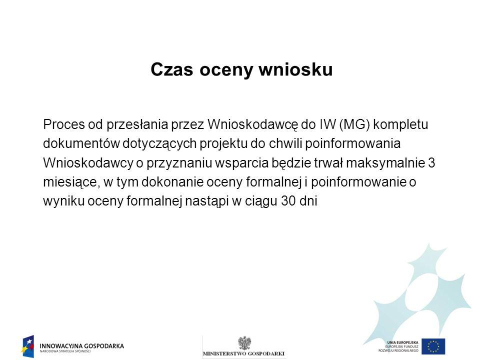 Czas oceny wniosku Proces od przesłania przez Wnioskodawcę do IW (MG) kompletu dokumentów dotyczących projektu do chwili poinformowania Wnioskodawcy o